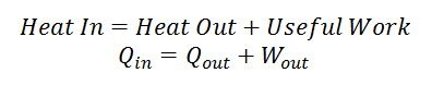 First law of thermodynamics for the Stirling cycle