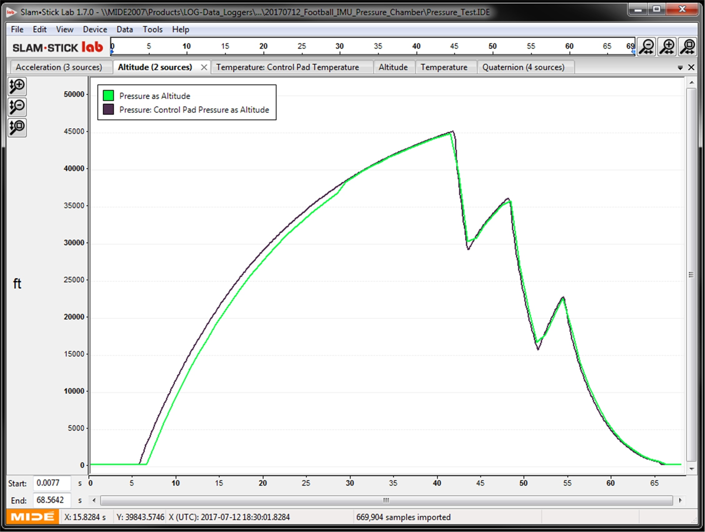 Pressure data from vacuum chamber of MS8607 sensor